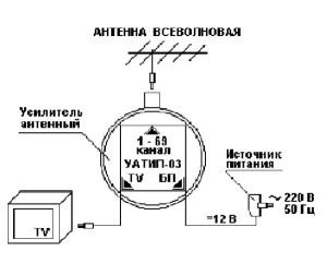 УАТИП-03